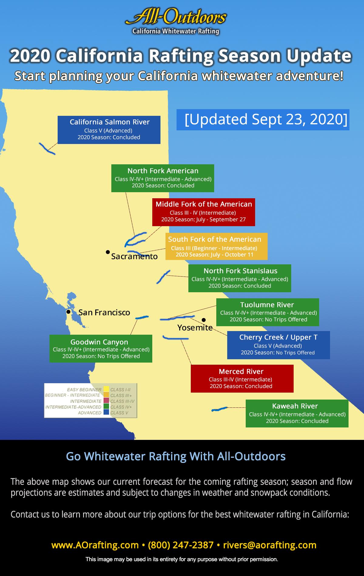 California Rafting Update September 2020
